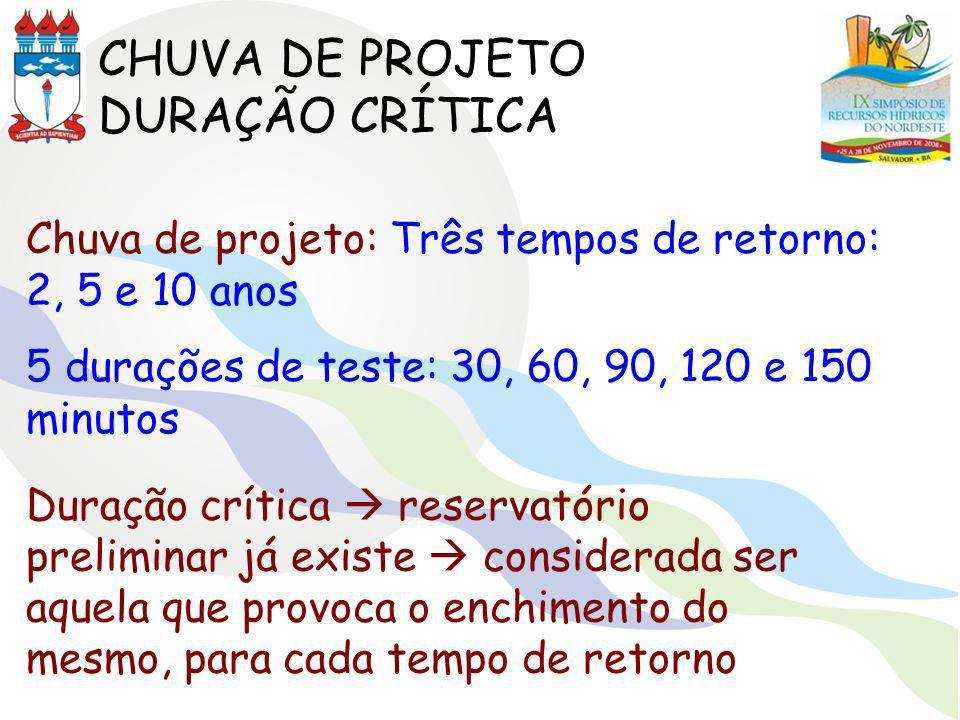 Chuva de projeto: Três tempos de retorno: 2, 5 e 10 anos 5 durações de teste: 30, 60, 90, 120 e 150 minutos CHUVA DE PROJETO DURAÇÃO CRÍTICA Duração c