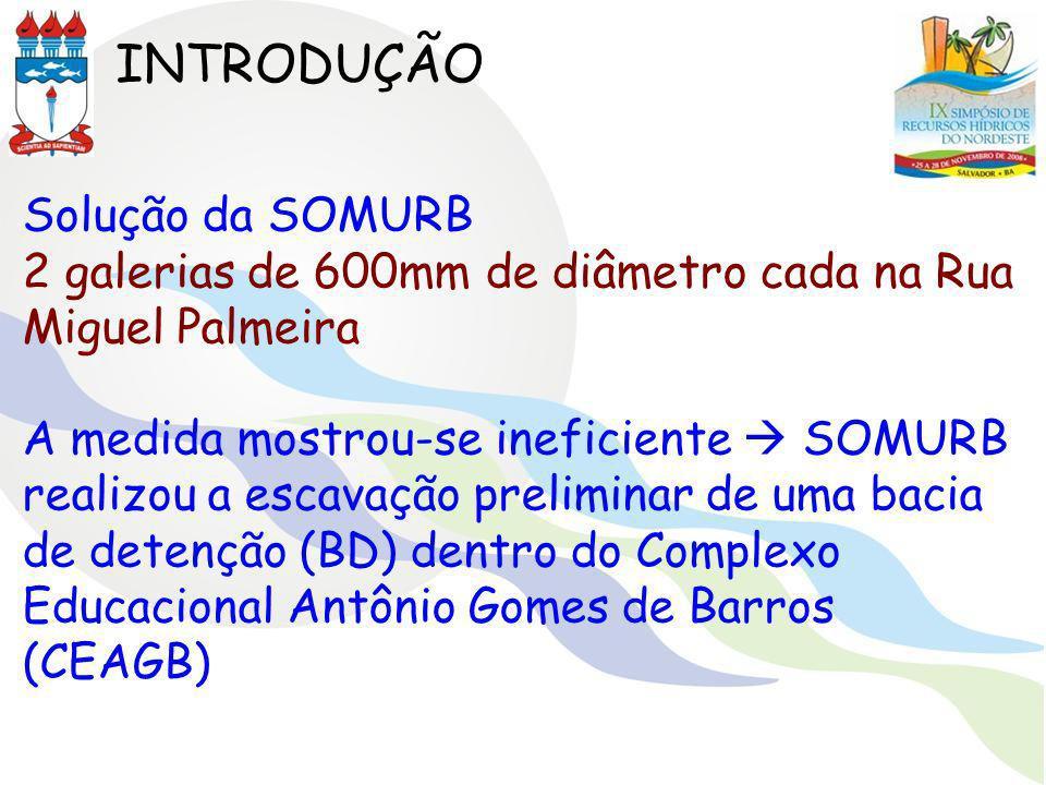 INTRODUÇÃO Solução da SOMURB 2 galerias de 600mm de diâmetro cada na Rua Miguel Palmeira A medida mostrou-se ineficiente SOMURB realizou a escavação p