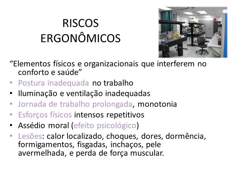 RISCOS ERGONÔMICOS Elementos físicos e organizacionais que interferem no conforto e saúde Postura inadequada no trabalho Iluminação e ventilação inade