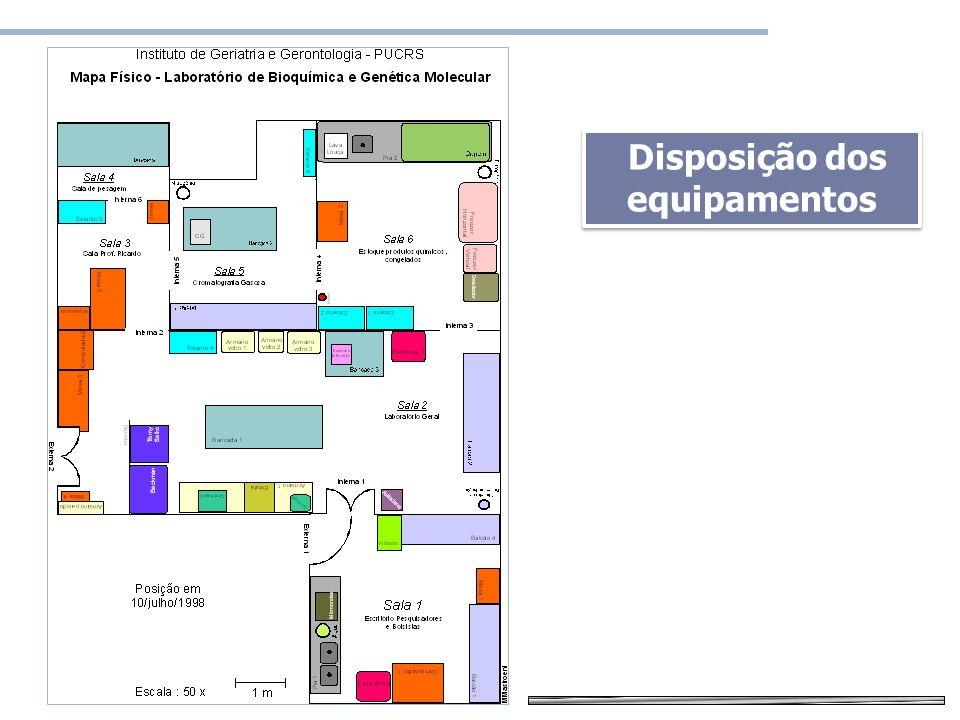 Mapa de risco Disposição dos equipamentos