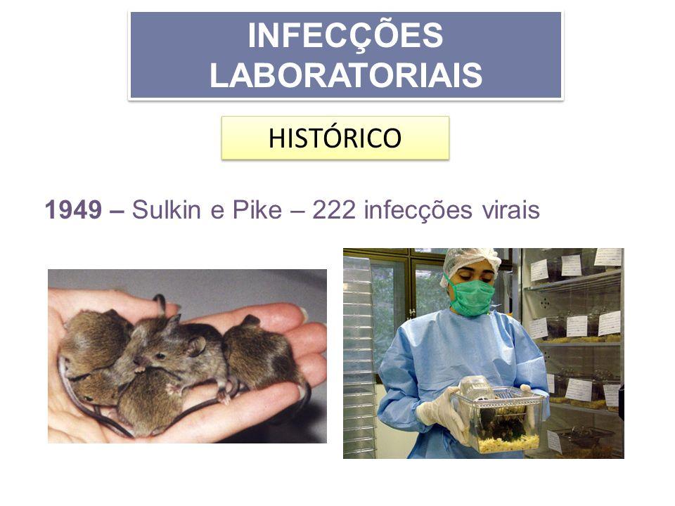 INFECÇÕES LABORATORIAIS 1949 – Sulkin e Pike – 222 infecções virais HISTÓRICO
