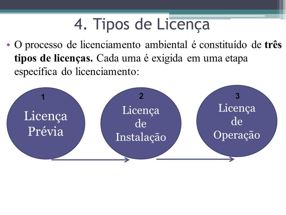 4. Tipos de Licença O processo de licenciamento ambiental é constituído de três tipos de licenças. Cada uma é exigida em uma etapa específica do licen