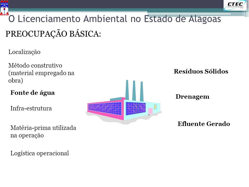 O Licenciamento Ambiental no Estado de Alagoas PREOCUPAÇÃO BÁSICA: Método construtivo (material empregado na obra) Localização Fonte de água Infra-est