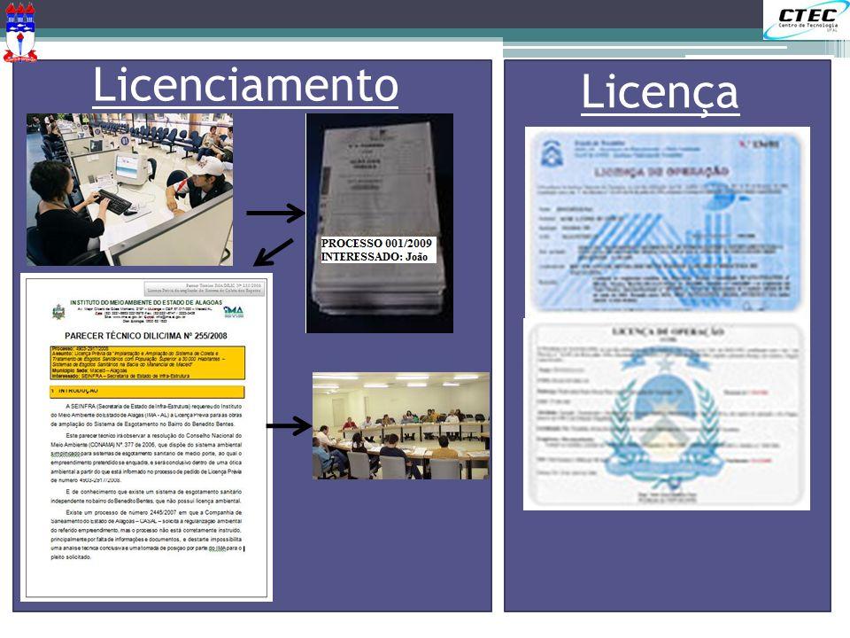 Licença Licenciamento