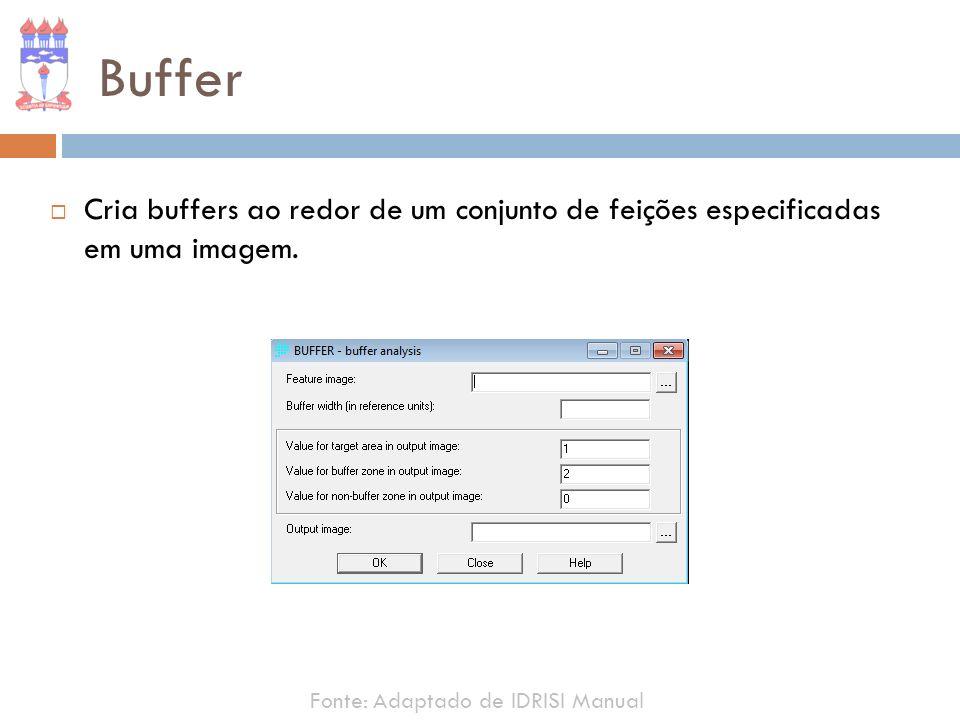 Buffer Cria buffers ao redor de um conjunto de feições especificadas em uma imagem. Fonte: Adaptado de IDRISI Manual