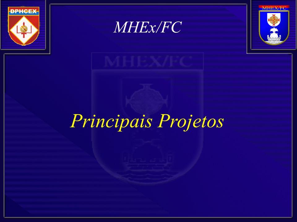 MHEx/FC Principais Projetos