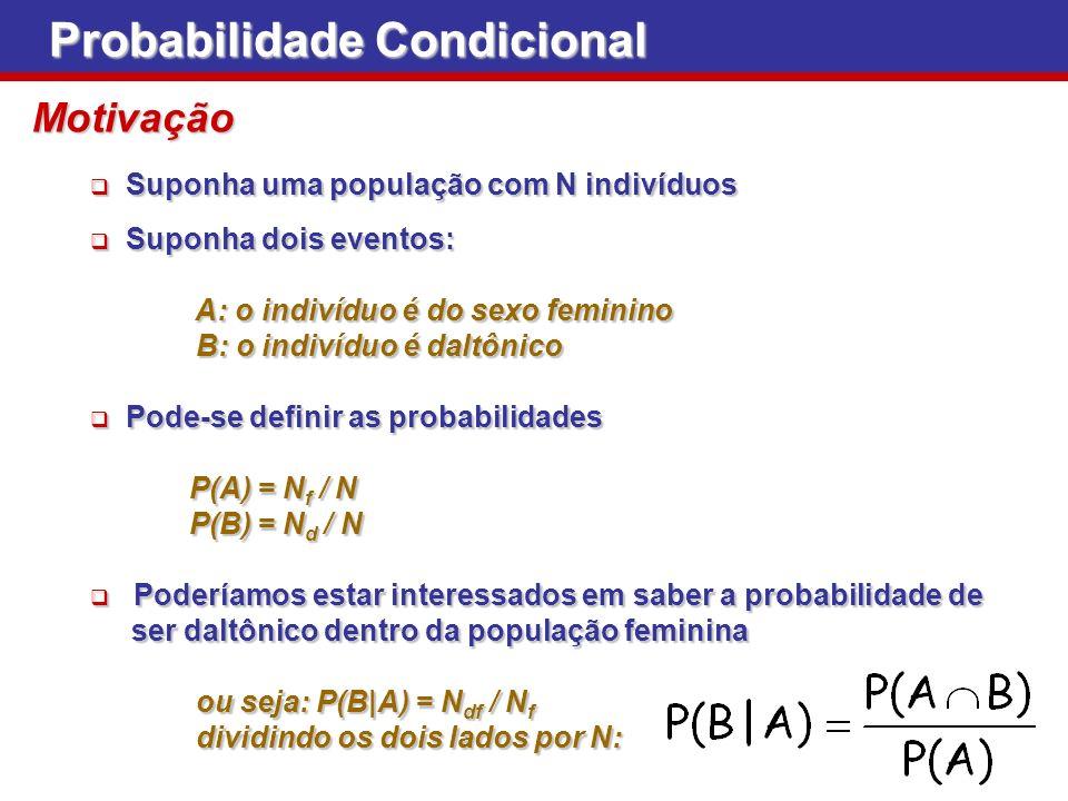 Probabilidade Condicional Suponha uma população com N indivíduos Suponha uma população com N indivíduos Suponha dois eventos: Suponha dois eventos: A: