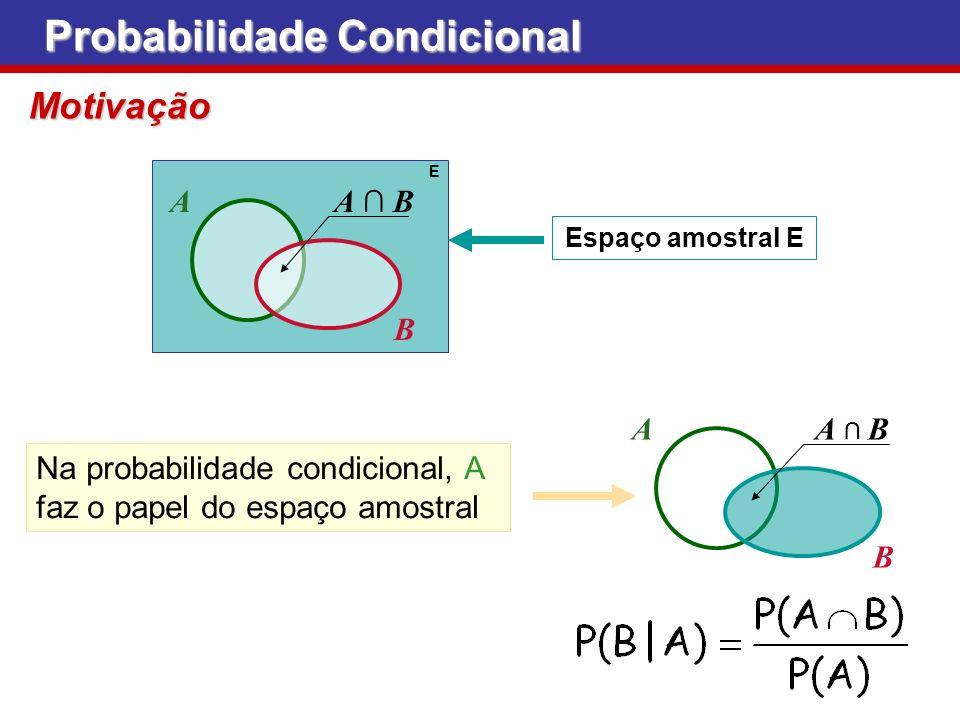 Probabilidade Condicional A B A B Espaço amostral E A B A B Na probabilidade condicional, A faz o papel do espaço amostral E Motivação