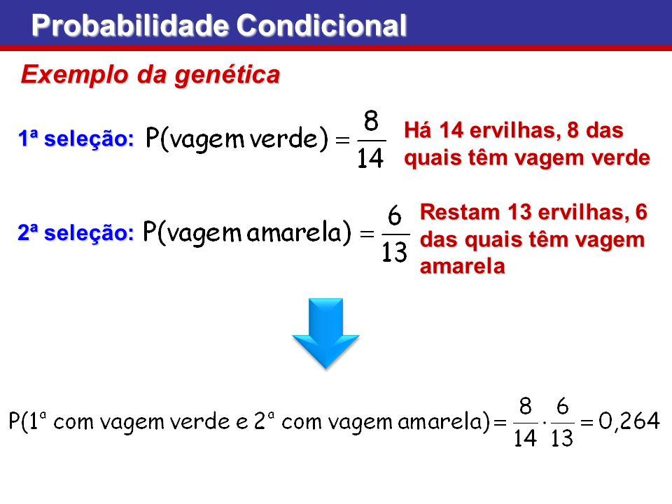 Probabilidade Condicional Exemplo da genética 1ª seleção: Há 14 ervilhas, 8 das quais têm vagem verde 2ª seleção: Restam 13 ervilhas, 6 das quais têm