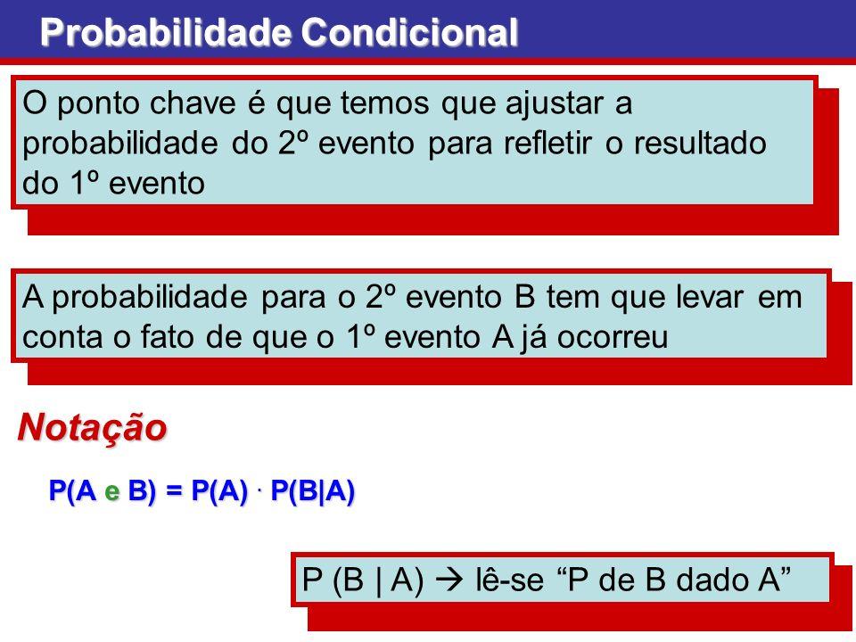 Probabilidade Condicional O ponto chave é que temos que ajustar a probabilidade do 2º evento para refletir o resultado do 1º evento A probabilidade pa