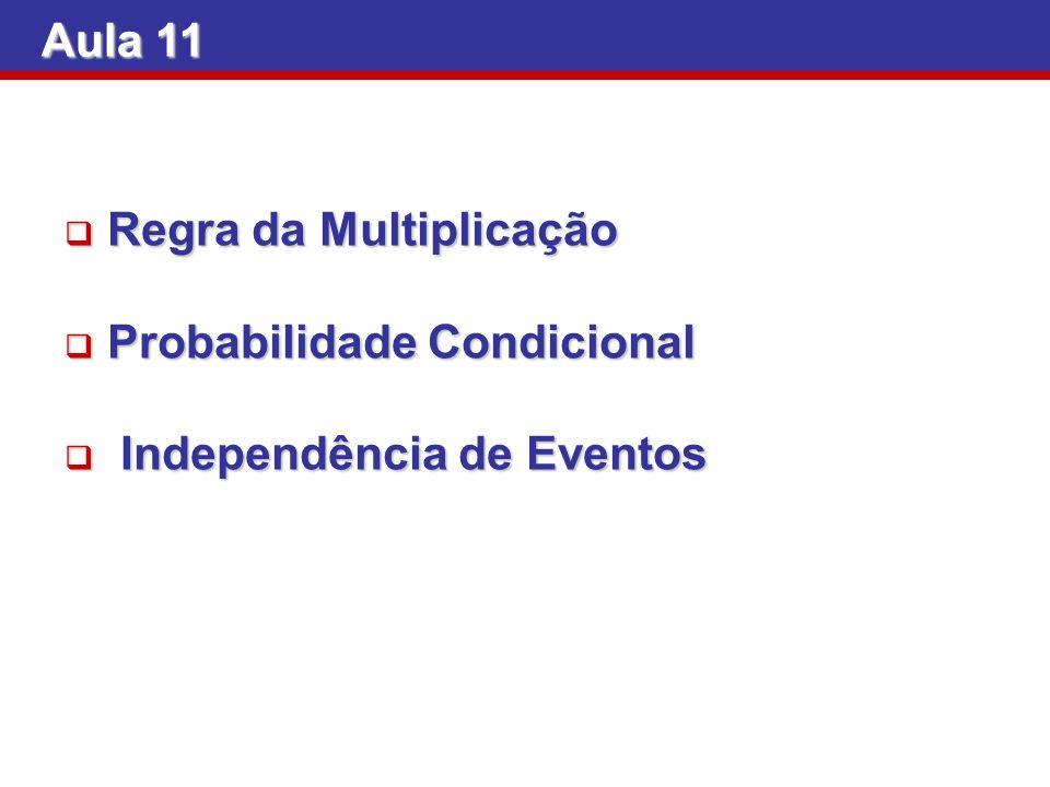Aula 11 Regra da Multiplicação Regra da Multiplicação Probabilidade Condicional Probabilidade Condicional Independência de Eventos Independência de Ev