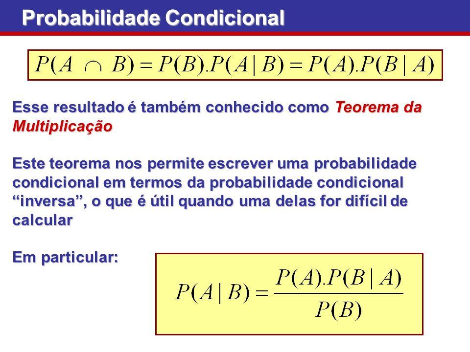 Esse resultado é também conhecido como Teorema da Multiplicação Este teorema nos permite escrever uma probabilidade condicional em termos da probabili