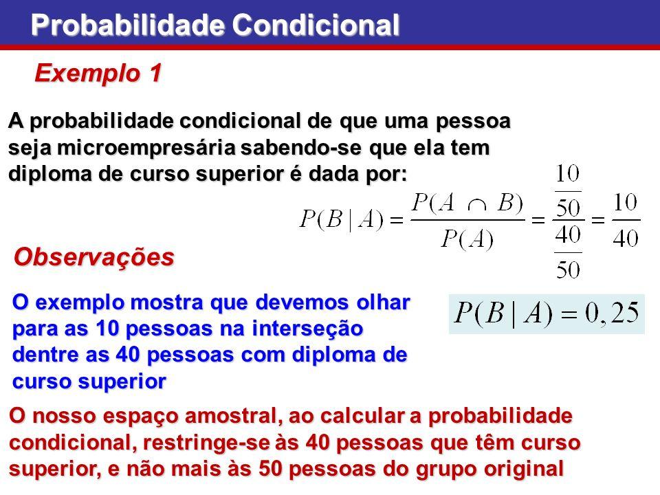 Probabilidade Condicional Exemplo 1 A probabilidade condicional de que uma pessoa seja microempresária sabendo-se que ela tem diploma de curso superio