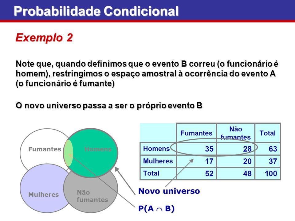 Probabilidade Condicional Exemplo 2 Note que, quando definimos que o evento B correu (o funcionário é homem), restringimos o espaço amostral à ocorrên