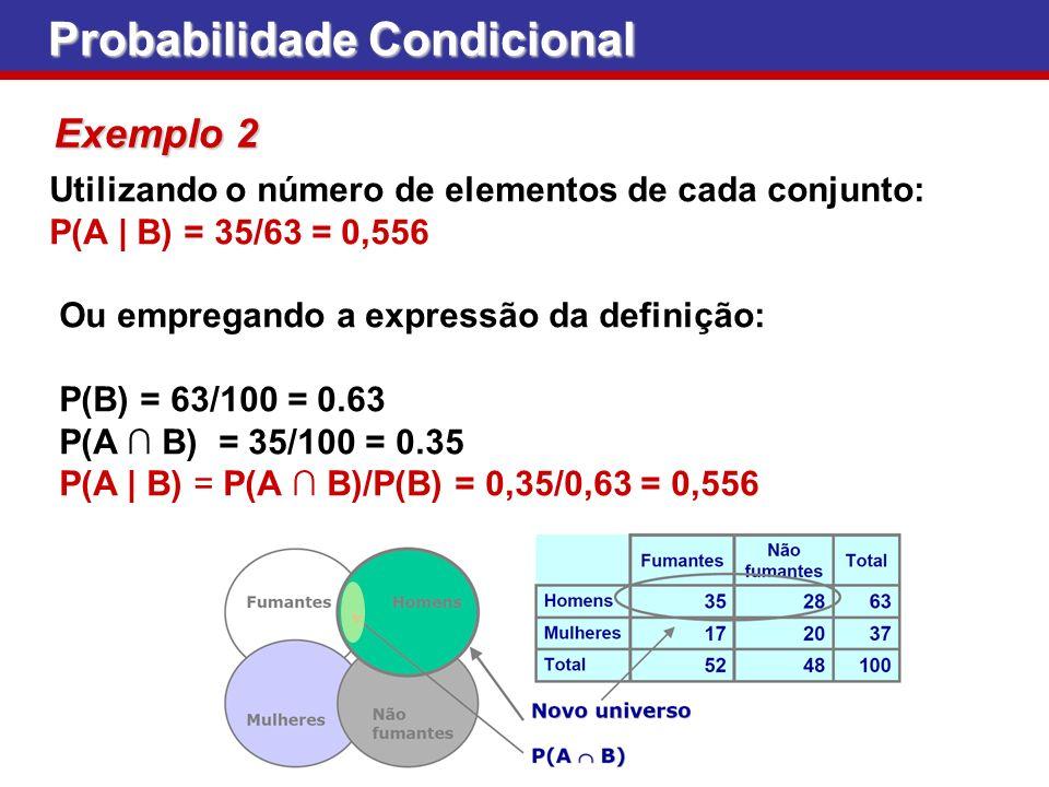 Probabilidade Condicional Exemplo 2 Utilizando o número de elementos de cada conjunto: P(A | B) = 35/63 = 0,556 Ou empregando a expressão da definição