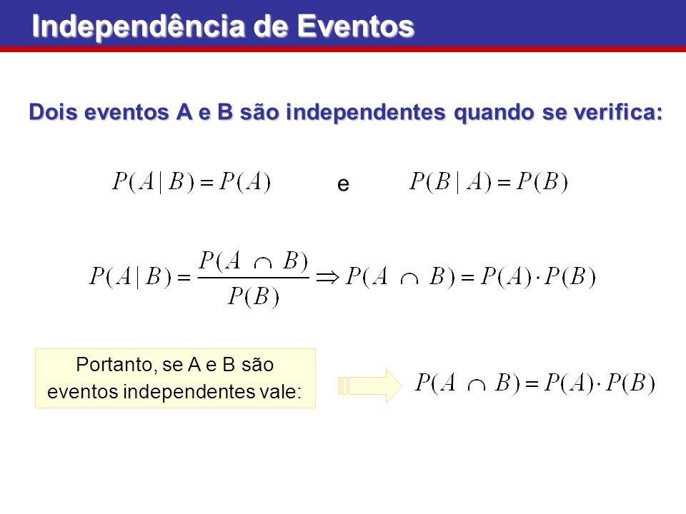 Independência de Eventos Dois eventos A e B são independentes quando se verifica: e Portanto, se A e B são eventos independentes vale: