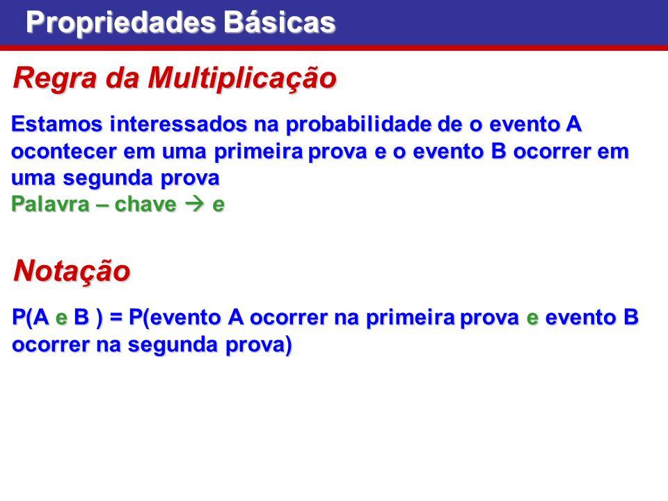 Propriedades Básicas Regra da Multiplicação Estamos interessados na probabilidade de o evento A ocontecer em uma primeira prova e o evento B ocorrer e