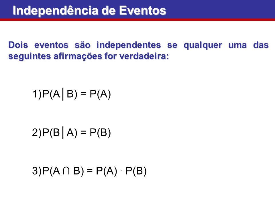 Independência de Eventos Dois eventos são independentes se qualquer uma das seguintes afirmações for verdadeira: 1)P(AB) = P(A) 2)P(BA) = P(B) 3)P(A B