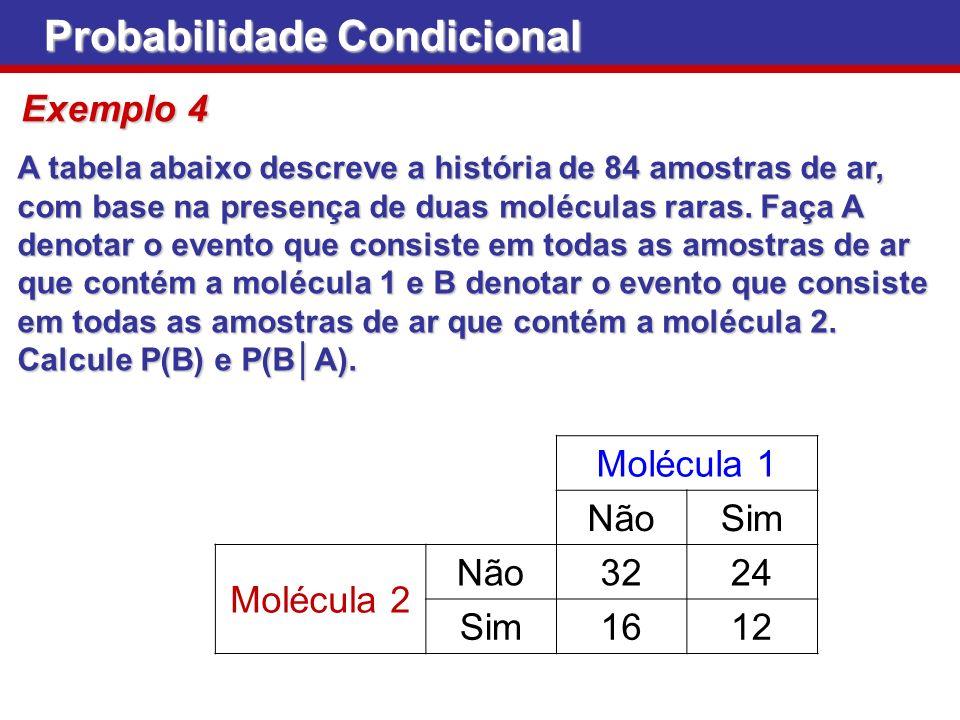Probabilidade Condicional Exemplo 4 A tabela abaixo descreve a história de 84 amostras de ar, com base na presença de duas moléculas raras. Faça A den
