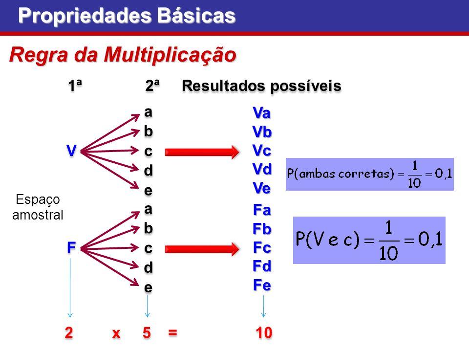 Propriedades Básicas Regra da Multiplicação 1ª 2ª Resultados possíveis V V e e a a b b c c d d VaVbVcVdVe Espaço amostral F F e e a a b b c c d d FaFb