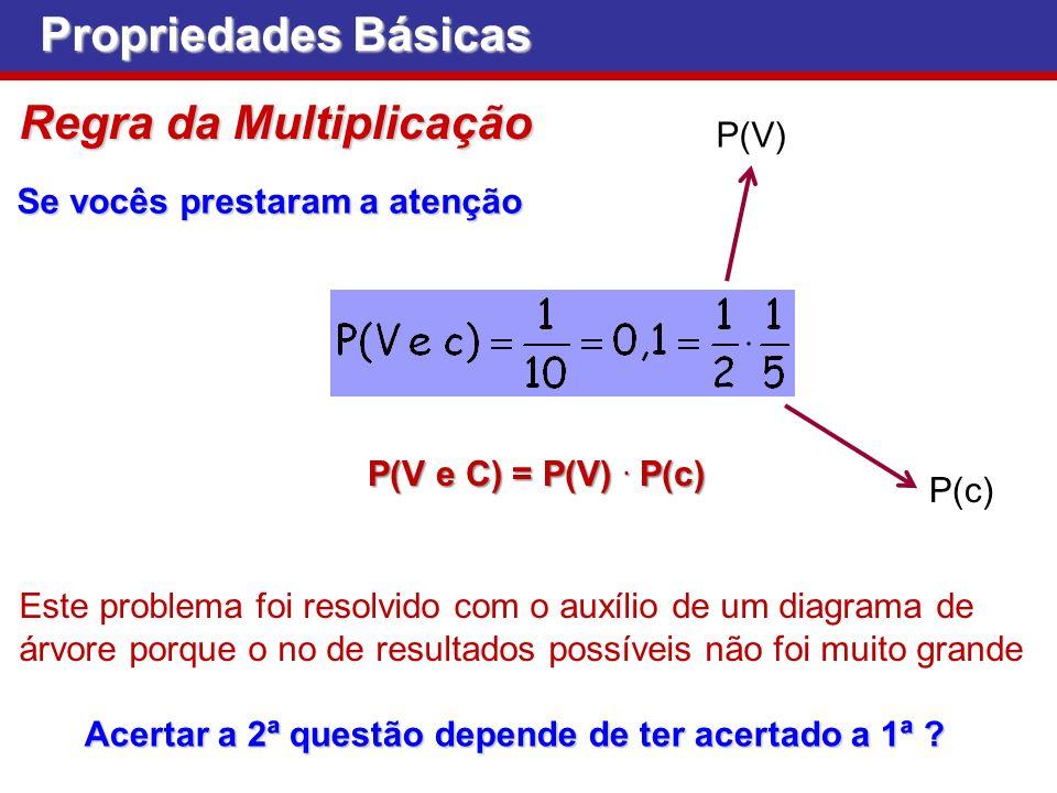 Propriedades Básicas Regra da Multiplicação Se vocês prestaram a atenção P(V) P(c) P(V e C) = P(V). P(c) Acertar a 2ª questão depende de ter acertado