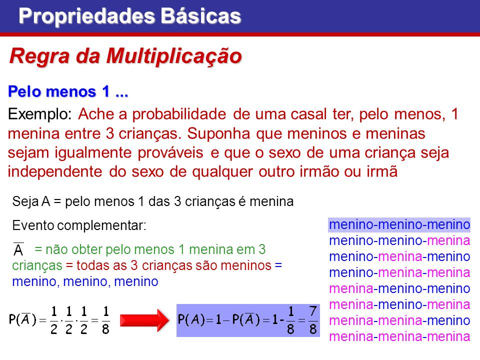 Propriedades Básicas Regra da Multiplicação Pelo menos 1... Exemplo: Ache a probabilidade de uma casal ter, pelo menos, 1 menina entre 3 crianças. Sup
