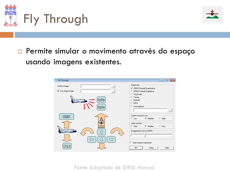 Permite simular o movimento através do espaço usando imagens existentes. Fly Through Fonte: Adaptado de IDRISI Manual