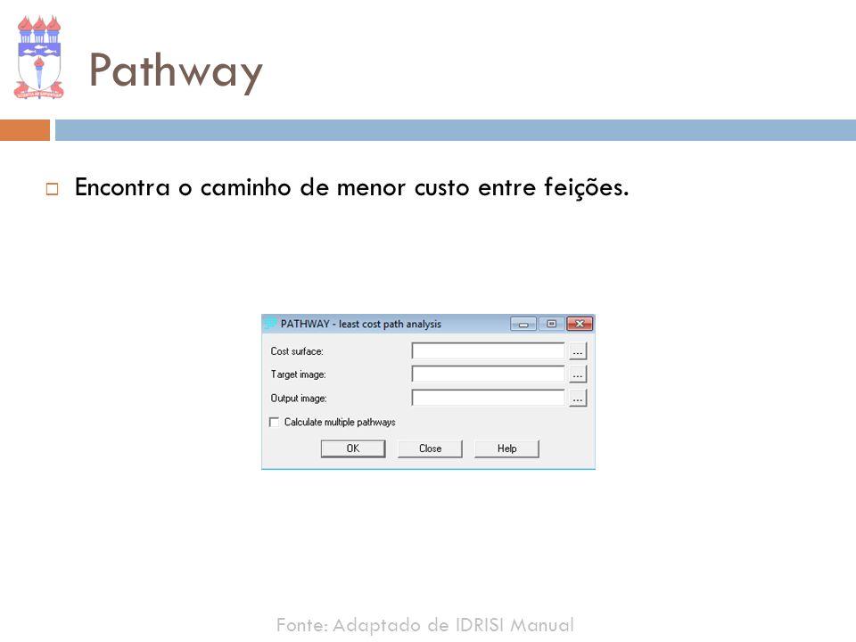 Pathway Encontra o caminho de menor custo entre feições. Fonte: Adaptado de IDRISI Manual