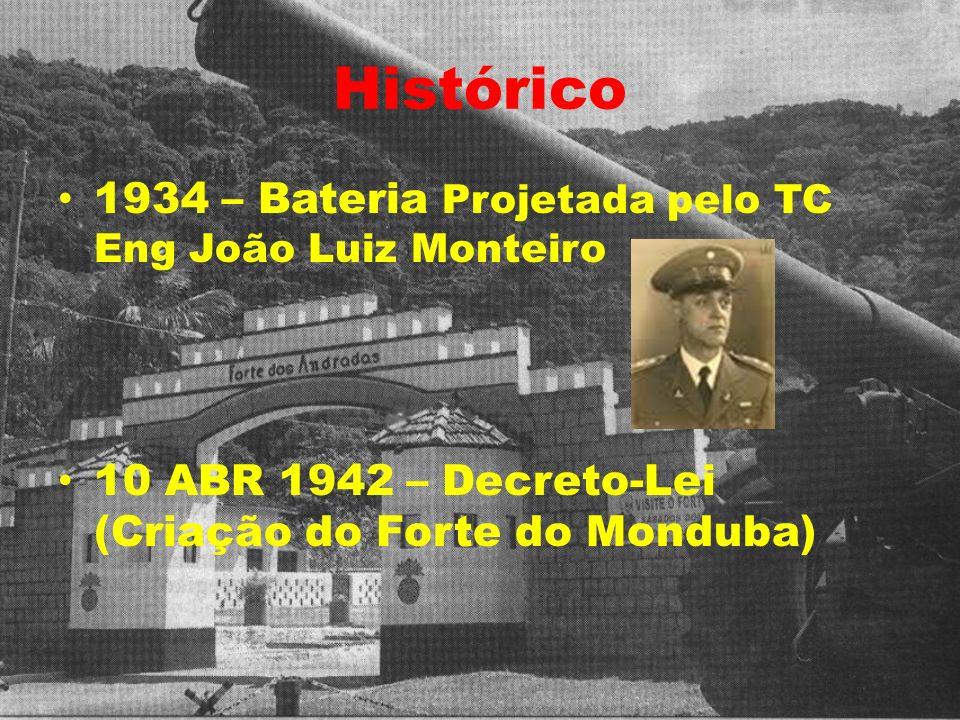 Histórico 1934 – Bateria Projetada pelo TC Eng João Luiz Monteiro 10 ABR 1942 – Decreto-Lei (Criação do Forte do Monduba)