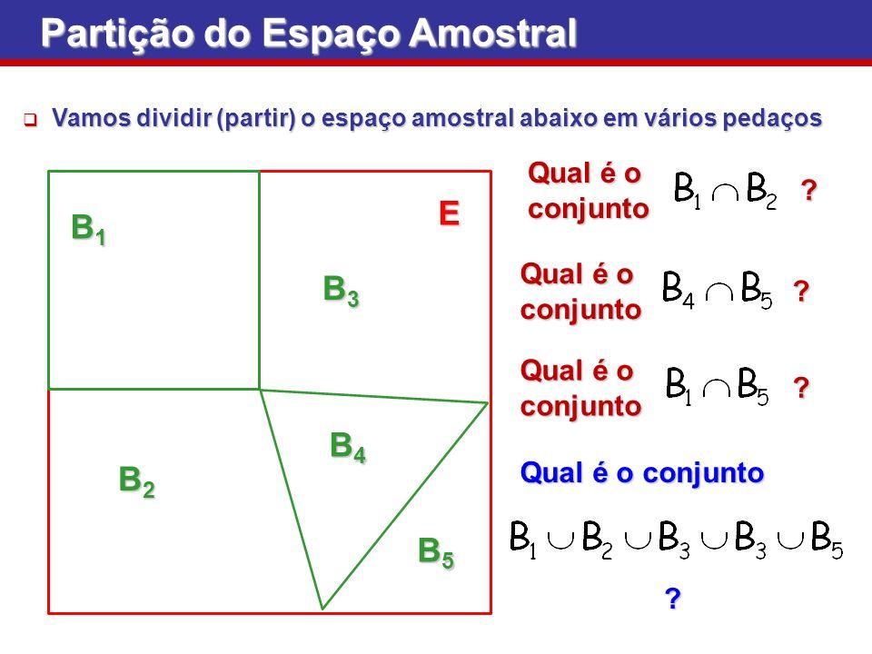 Partição do Espaço Amostral Vamos dividir (partir) o espaço amostral abaixo em vários pedaços Vamos dividir (partir) o espaço amostral abaixo em vário