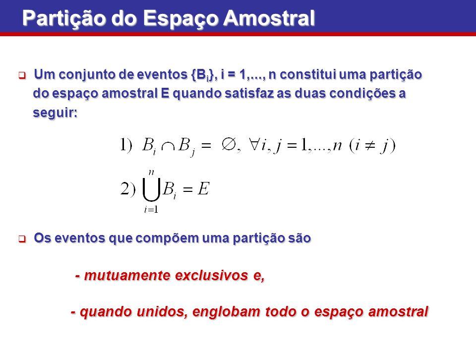 Partição do Espaço Amostral Um conjunto de eventos {B i }, i = 1,..., n constitui uma partição Um conjunto de eventos {B i }, i = 1,..., n constitui u