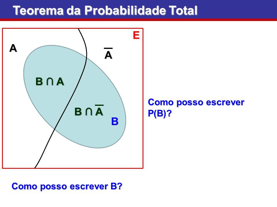 Teorema da Probabilidade Total E B A A B A Como posso escrever B? Como posso escrever P(B)?