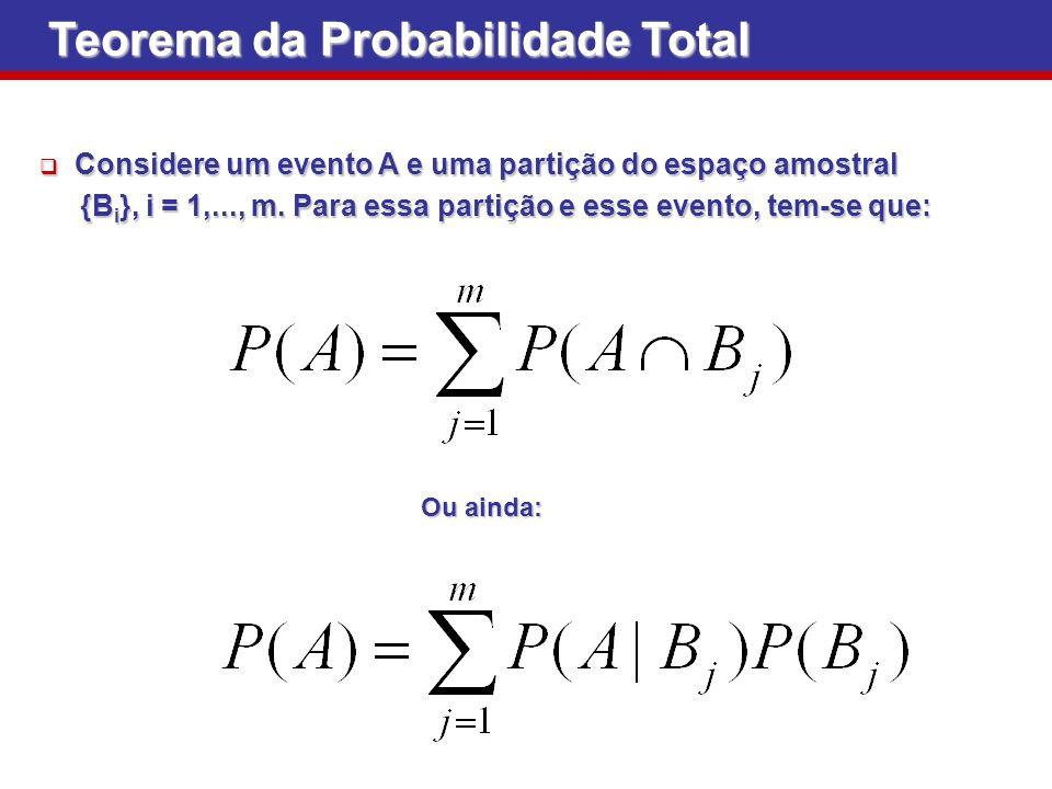 Teorema da Probabilidade Total Considere um evento A e uma partição do espaço amostral Considere um evento A e uma partição do espaço amostral {B i },
