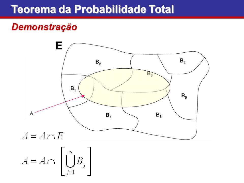 Teorema da Probabilidade Total Demonstração E