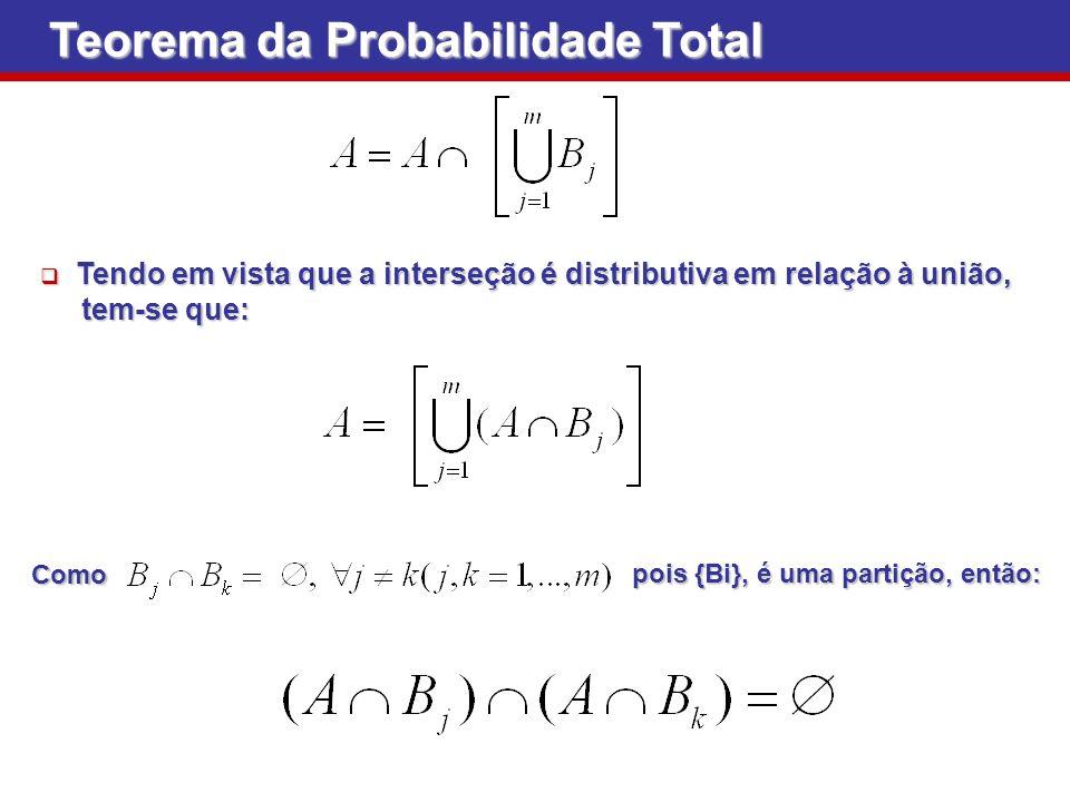Tendo em vista que a interseção é distributiva em relação à união, Tendo em vista que a interseção é distributiva em relação à união, tem-se que: tem-