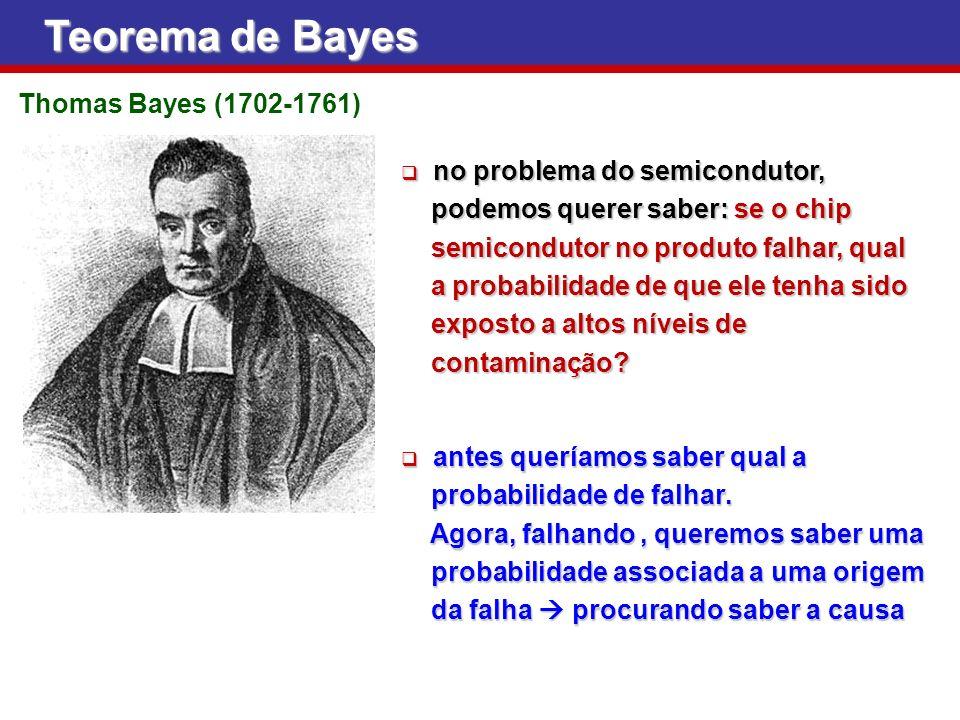 Thomas Bayes (1702-1761) Teorema de Bayes no problema do semicondutor, no problema do semicondutor, podemos querer saber: se o chip podemos querer sab