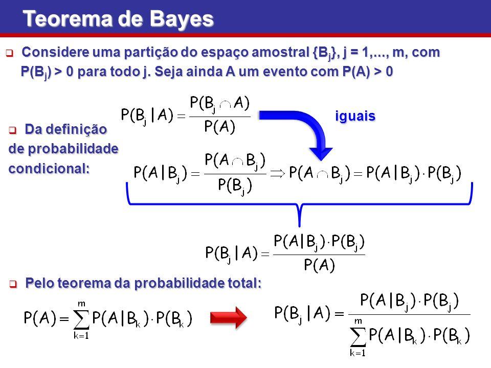 Teorema de Bayes iguais Considere uma partição do espaço amostral {B j }, j = 1,..., m, com Considere uma partição do espaço amostral {B j }, j = 1,..
