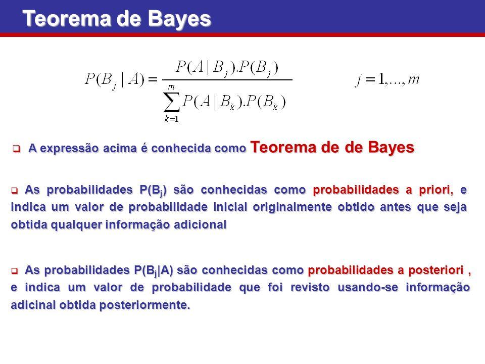 Teorema de Bayes As probabilidades P(B j ) são conhecidas como probabilidades a priori, e indica um valor de probabilidade inicial originalmente obtid