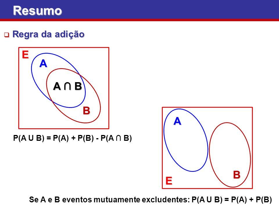 Resumo Regra da adição Regra da adição E A B A B E A B Se A e B eventos mutuamente excludentes: P(A U B) = P(A) + P(B) P(A U B) = P(A) + P(B) - P(A B)