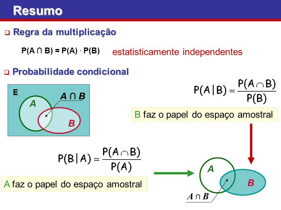 Resumo Regra da multiplicação Regra da multiplicação Probabilidade condicional Probabilidade condicional P(A B) = P(A). P(B) estatisticamente independ