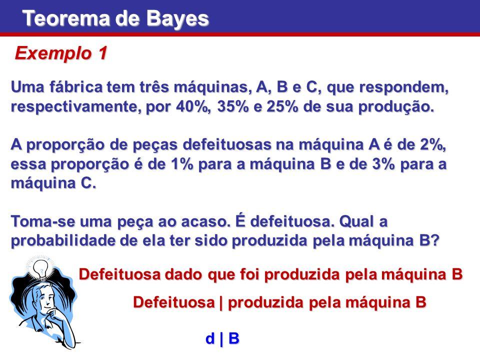 Teorema de Bayes Exemplo 1 Uma fábrica tem três máquinas, A, B e C, que respondem, respectivamente, por 40%, 35% e 25% de sua produção. A proporção de