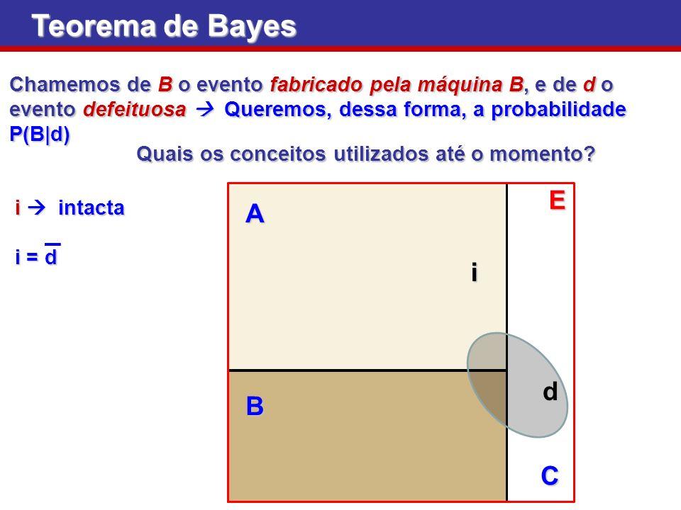 Chamemos de B o evento fabricado pela máquina B, e de d o evento defeituosa Queremos, dessa forma, a probabilidade P(B|d) Teorema de Bayes Quais os co