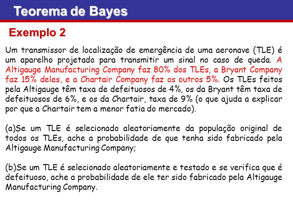 Teorema de Bayes Exemplo 2 Um transmissor de localização de emergência de uma aeronave (TLE) é um aparelho projetado para transmitir um sinal no caso