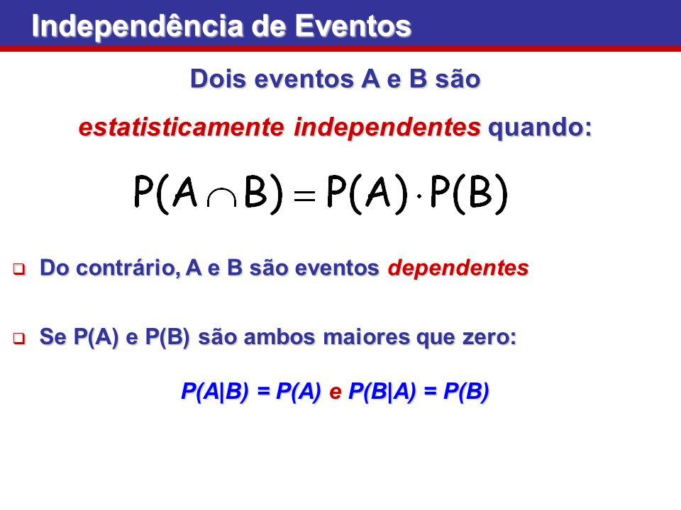Independência de Eventos Dois eventos A e B são estatisticamente independentes quando: Do contrário, A e B são eventos dependentes Do contrário, A e B