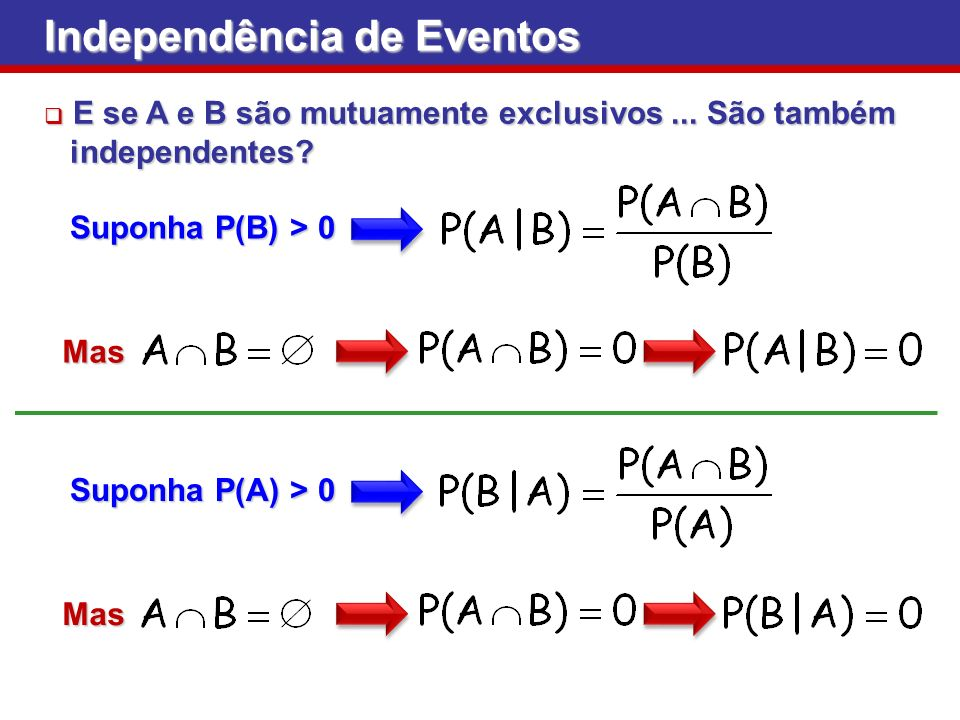 Independência de Eventos Então Então - Se P(A) e P(B) são estritamente positivos (>0) e A e B - Se P(A) e P(B) são estritamente positivos (>0) e A e B são eventos mutuamente exclusivos: são eventos mutuamente exclusivos: Então A e B NÃO SÃO estatisticamente independentes, pois P(A|B) = 0 P(A) e P(B|A) = 0 P(B) - Logo, se os eventos A e B são independentes e - Logo, se os eventos A e B são independentes e mutuamente exclusivos: mutuamente exclusivos: Pelo menos um deles tem probabilidade nula, pois é a única forma de P(A|B) = P(A) e P(B|A) = P(B)