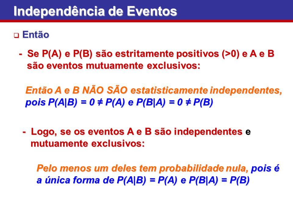 Probabilidade Condicional P(AB) = P(A B) / P(B) P(A B) = P(AB).P(B) = P(BA).P(A) P(BA) = P(A B) / P(A) Teorema da Probabilidade Total Para uma situação representada pelo diagrama: AA B B A B = (B A) U (B A) P(B) = P(B A) + P(B A) = P(BA).P(A) + P(BA).P(A) Regra da probabilidade total para dois eventos quaisquer A e B
