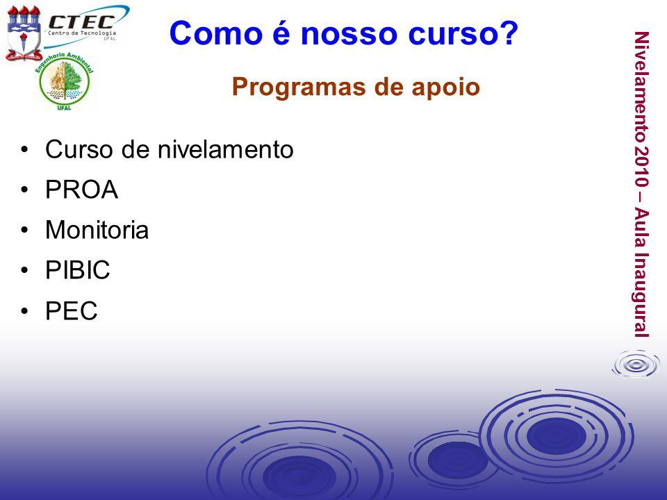 Nivelamento 2010 – Aula Inaugural Curso de nivelamento PROA Monitoria PIBIC PEC Programas de apoio Como é nosso curso?