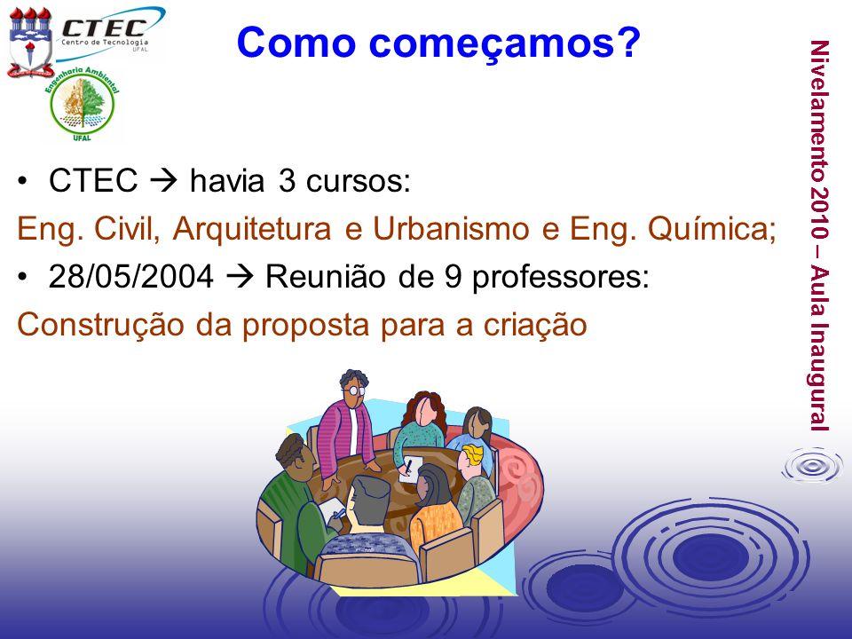 Nivelamento 2010 – Aula Inaugural Como começamos? CTEC havia 3 cursos: Eng. Civil, Arquitetura e Urbanismo e Eng. Química; 28/05/2004 Reunião de 9 pro