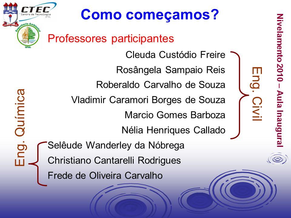 Nivelamento 2010 – Aula Inaugural Professores participantes Cleuda Custódio Freire Rosângela Sampaio Reis Roberaldo Carvalho de Souza Vladimir Caramor