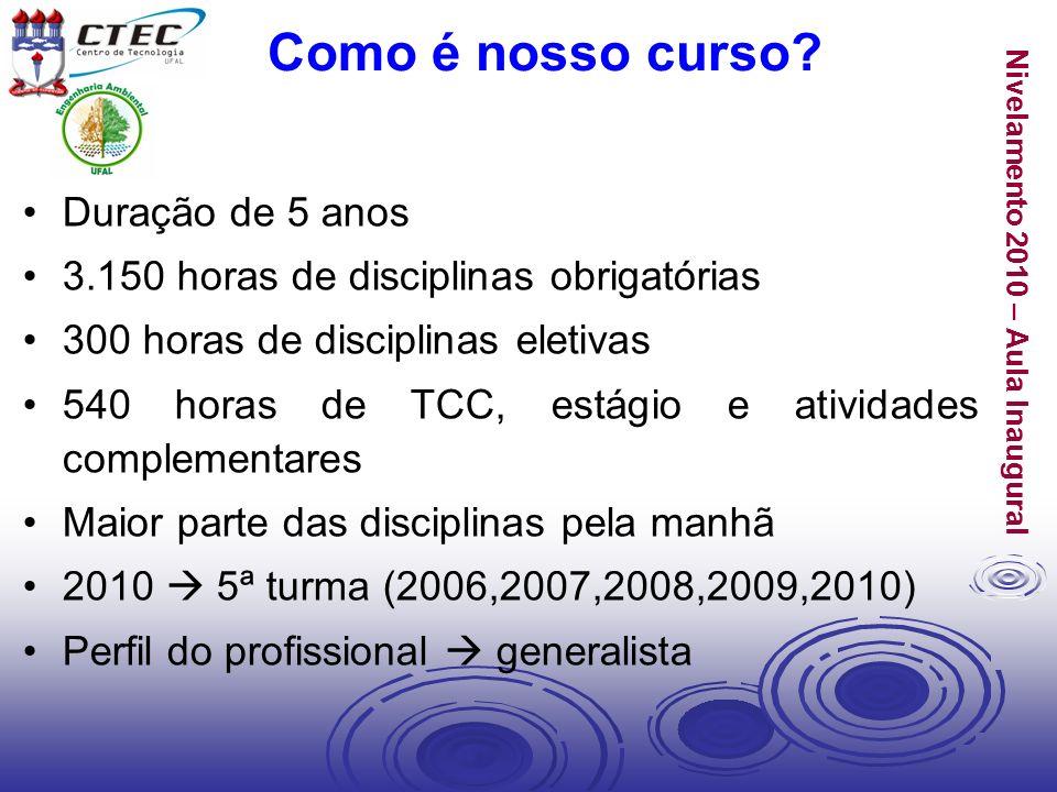 Nivelamento 2010 – Aula Inaugural Duração de 5 anos 3.150 horas de disciplinas obrigatórias 300 horas de disciplinas eletivas 540 horas de TCC, estági